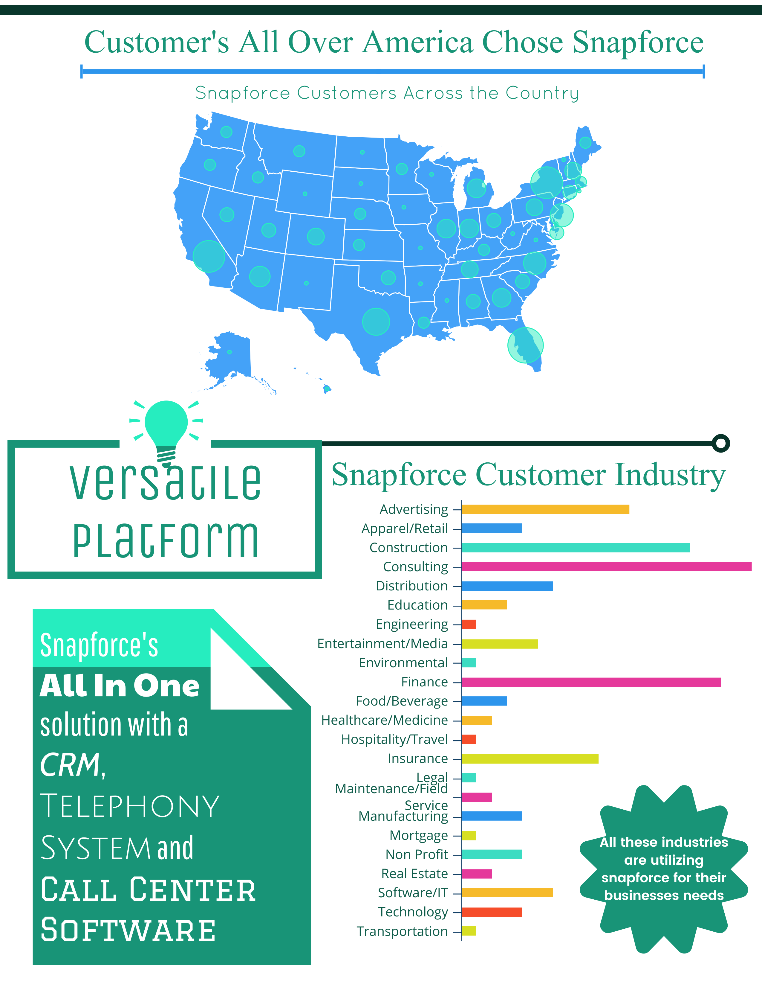 Snapforce CRM Infographic Page 2